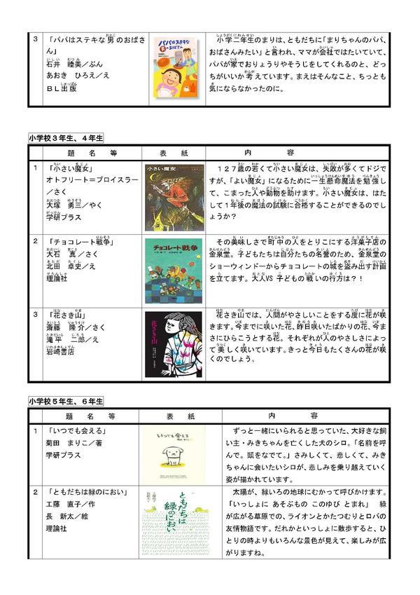 子ども図書館おすすめ本(ホームページ子ども)-2-2.jpg