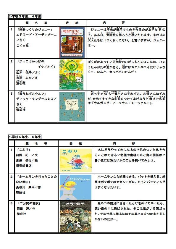 おすすめ本7~9月_小学校3-6年.jpg